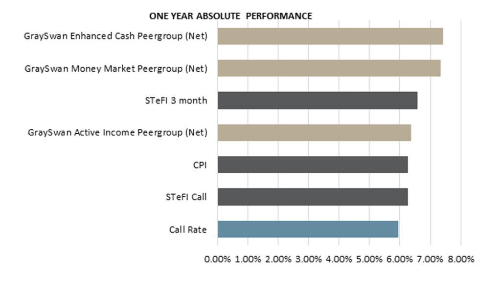 Money Market Account versus Money Market Fund – Grayswan Investment